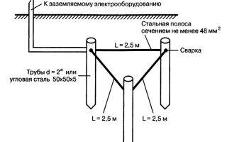 Схема контура заземления – советы электрика