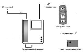 Подключение домофона схема – советы электрика