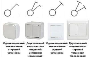 Выключатель на схеме – советы электрика