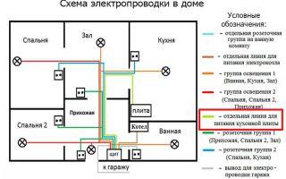 Что такое электрическая схема – советы электрика