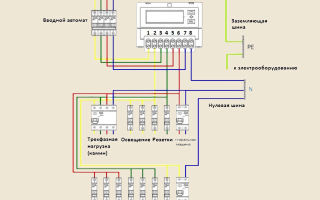 Схема подключения 3х фазного счетчика – советы электрика