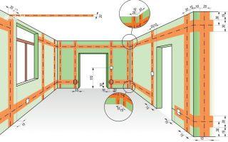 Правила прокладки кабелей в помещениях – советы электрика