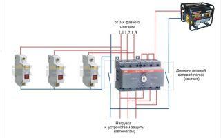 Как подключить бензогенератор к сети дома схема – советы электрика
