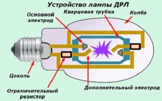 Как проверить лампу дрл – советы электрика
