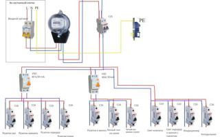 Электрическая схема квартиры с узо – советы электрика