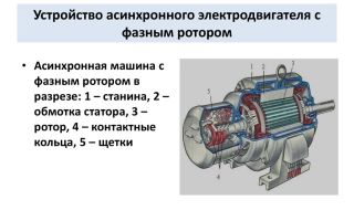 Устройство асинхронного двигателя с фазным ротором – советы электрика