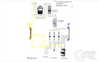 Подключение узо и автомата схема 380 в – советы электрика