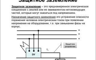 Что такое защитное заземление – советы электрика