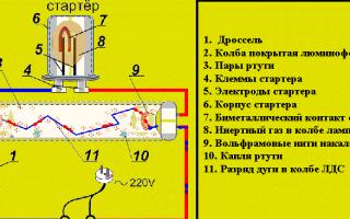 Подключение трехфазного узо – советы электрика