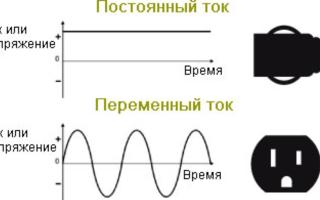 Что такое переменный ток – советы электрика