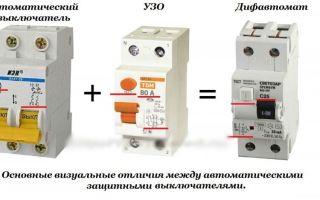 Чем узо отличается от автомата – советы электрика