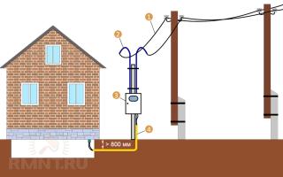 Ввод 380 в частный дом – советы электрика