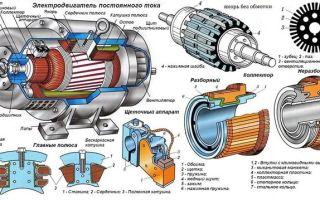 Устройство электродвигателя постоянного тока – советы электрика