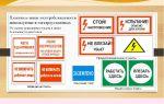 Маркировка кабелей и их расшифровка – советы электрика