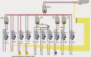 Как правильно подобрать узо и автоматы – советы электрика