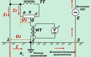 Измерение сопротивления контура заземления – советы электрика