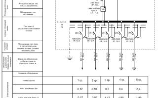 Однолинейная схема щита учета 380 в – советы электрика