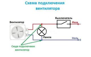 Схема подключения вентилятора – советы электрика