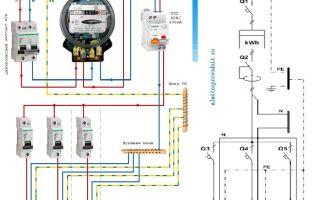 Подключение электрического счетчика – советы электрика