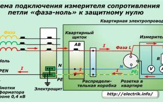Измерение сопротивления петли фаза нуль – советы электрика