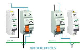Узо до или после автомата – советы электрика
