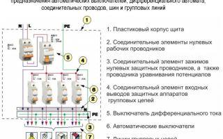 Схема электрического щитка – советы электрика