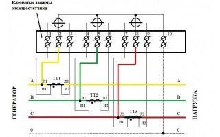 Как подключить счетчик через трансформаторы тока – советы электрика
