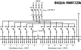 Обозначение автомата на электрической схеме – советы электрика