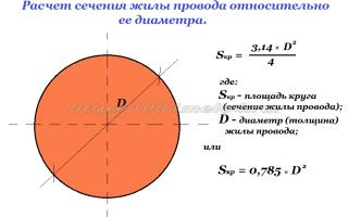 Как рассчитать диаметр провода по сечению – советы электрика