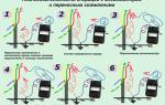 Как правильно пользоваться мегаомметром – советы электрика