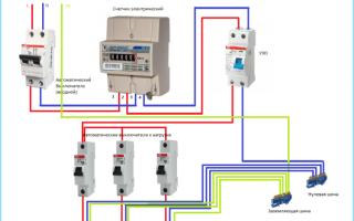 Как подключить электрический счетчик – советы электрика