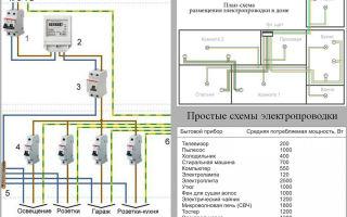 Схема подключения электропроводки в квартире – советы электрика