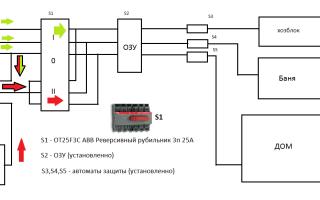 Подключение однофазного генератора к трехфазной сети дома – советы электрика