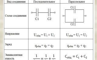 Емкость при последовательном соединении – советы электрика