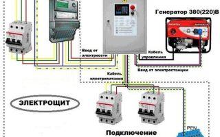 Схема подключения генератора к дому – советы электрика