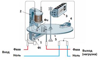 Принцип работы индукционного счетчика – советы электрика