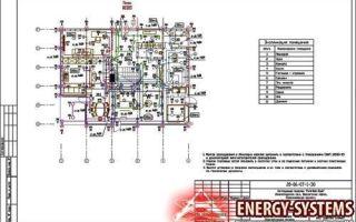 Схема электроснабжения частного дома 380в 15квт – советы электрика