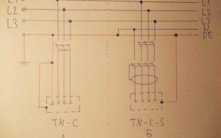 Система заземления тн – советы электрика