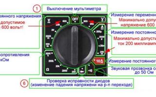 Обозначения на мультиметре расшифровка – советы электрика