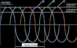 Напряжение между двумя фазами – советы электрика