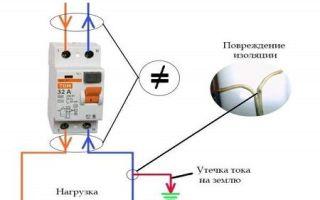 Узо для чего – советы электрика