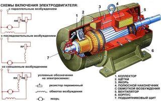 Двигатель переменного тока устройство и принцип действия – советы электрика