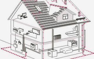 Молниезащита в частном доме – советы электрика