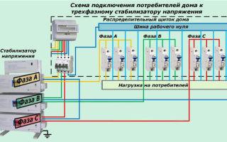 Схема подключения стабилизатора напряжения в частном доме – советы электрика