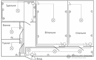 Схема электрики в квартире – советы электрика