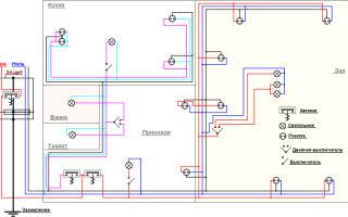 Схема однокомнатной квартиры – советы электрика