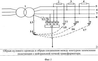 Защита от обрыва нулевого провода – советы электрика