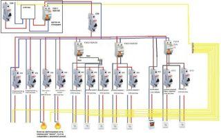 Расчет узо и автоматов – советы электрика