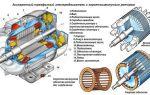 Трехфазный асинхронный двигатель с фазным ротором – советы электрика