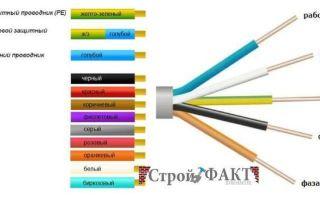 Какого цвета провод – советы электрика